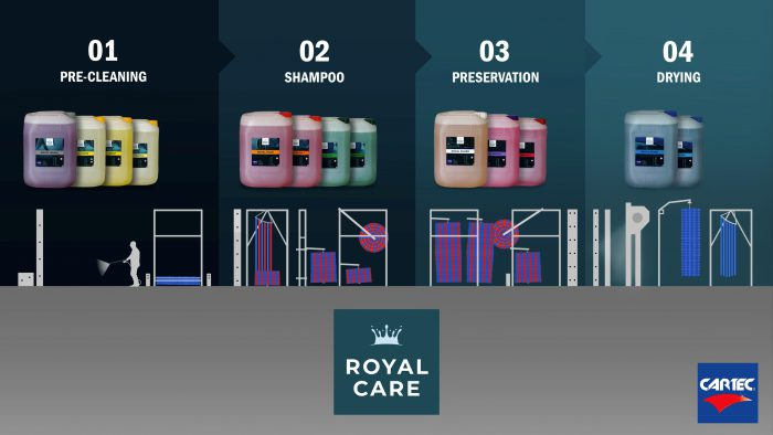 Cartec Royal Care